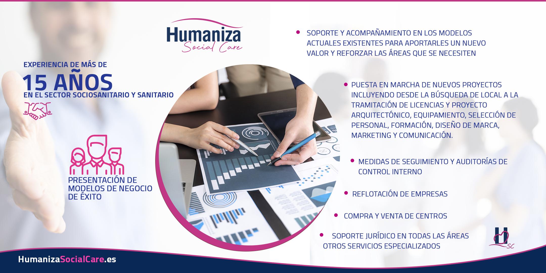 SERVICIOS HUMANIZA SOCIAL CARE