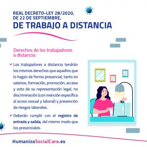 Real Decreto-ley 28/2020, de 22 de septiembre, de trabajo a distancia.