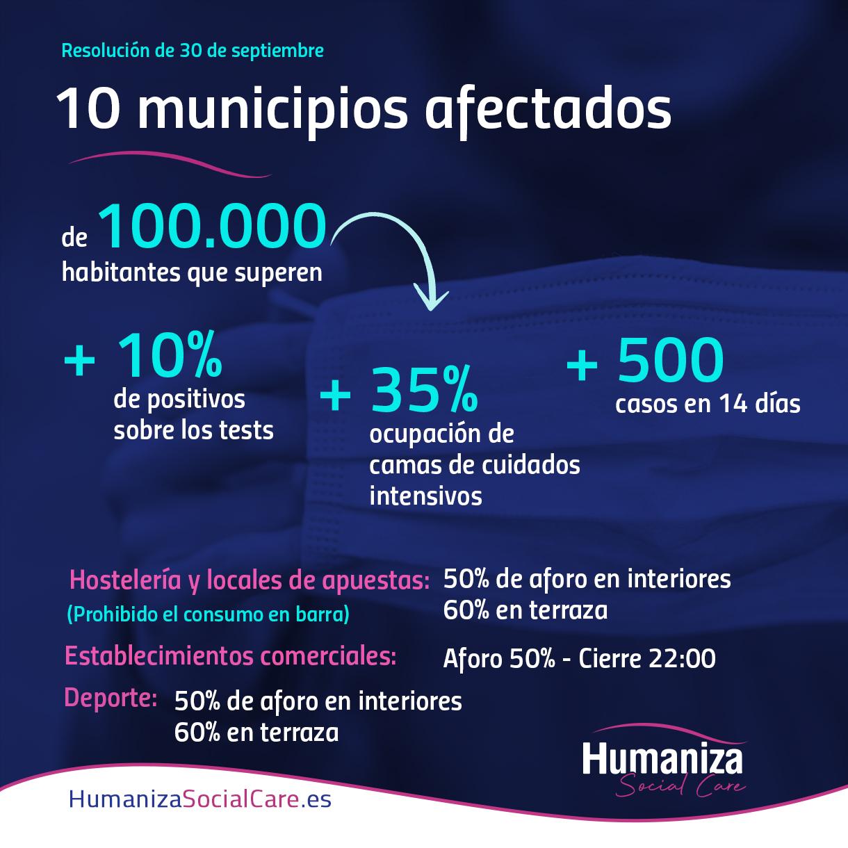 10 municipios afectados covid 19